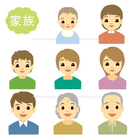 家族の顔 FYI00297681