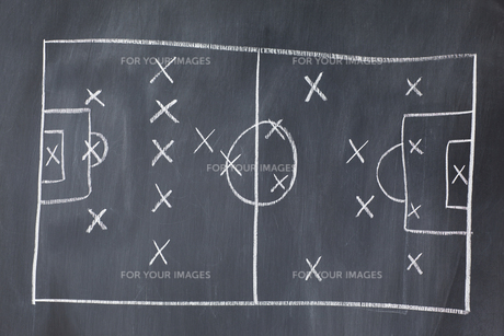 Soccer football Strategy FYI00487786