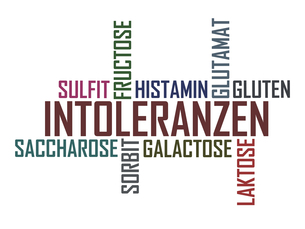 word cloud intolerances with white background FYI00630903