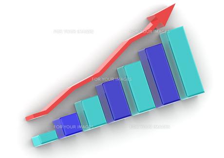 Chart FYI00639913