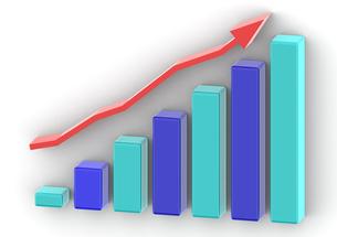 Graph Bar Increase FYI00639914