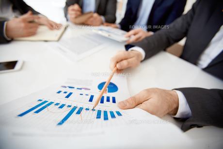 Explaining chart FYI00648502